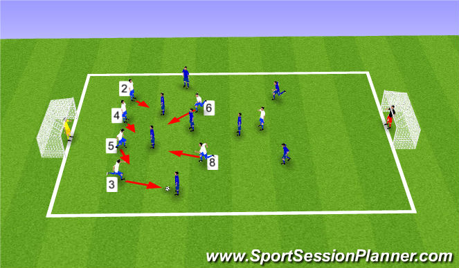 Football/Soccer Session Plan Drill (Colour): SSG - Coaching Points