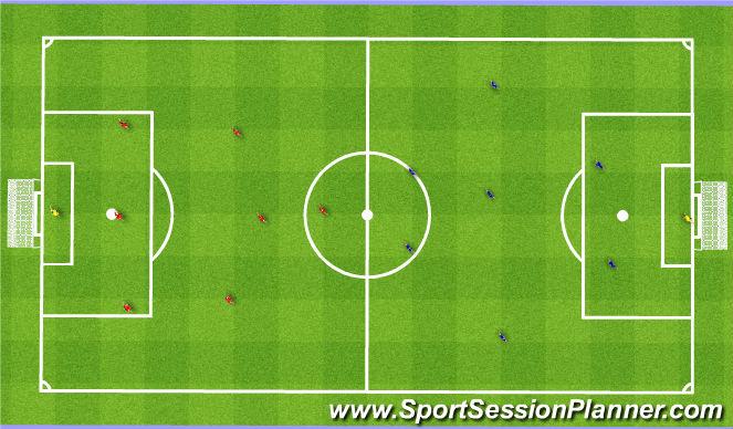 Football/Soccer Session Plan Drill (Colour): Regular Game