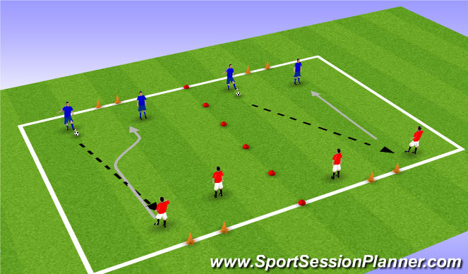 Football/Soccer Session Plan Drill (Colour): Skill Progression