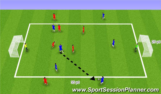 Football/Soccer Session Plan Drill (Colour): 4 + 2 vs 4 + 2