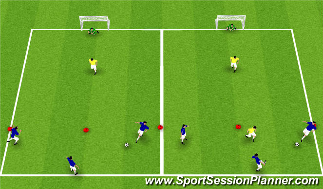 Football/Soccer Session Plan Drill (Colour): 3v1 - Counter attack