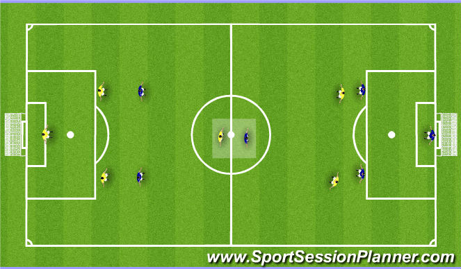 Football/Soccer Session Plan Drill (Colour): SSG - Counter attack - 5v5
