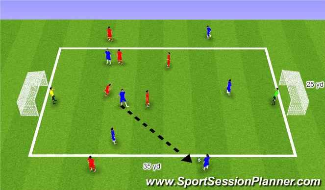 Football/Soccer Session Plan Drill (Colour): 4 + 2 vs 4 + 2