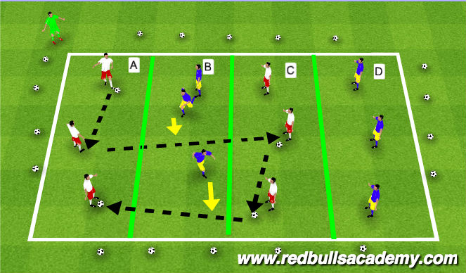 Football/Soccer Session Plan Drill (Colour): Conditioned Game 1