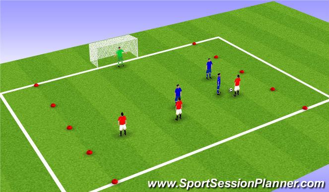 Football/Soccer Session Plan Drill (Colour): Skill Progression