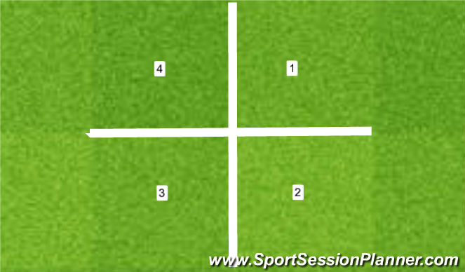 Football/Soccer Session Plan Drill (Colour): Quadrant Test.