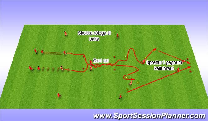 Football/Soccer Session Plan Drill (Colour): Líkamleg þjálfun