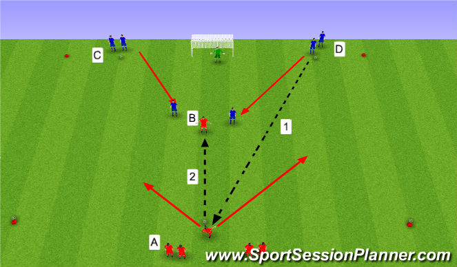 Football/Soccer Session Plan Drill (Colour): Leikræn þjálfun