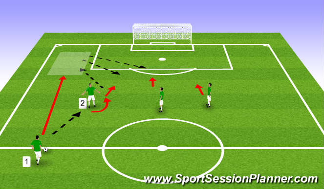 Football/Soccer Session Plan Drill (Colour): LB Overlaps