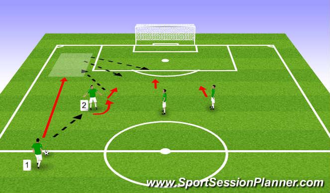 Football/Soccer Session Plan Drill (Colour): LB Overlaps
