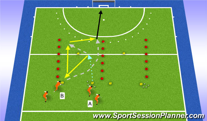Hockey Session Plan Drill (Colour): passing/aanname