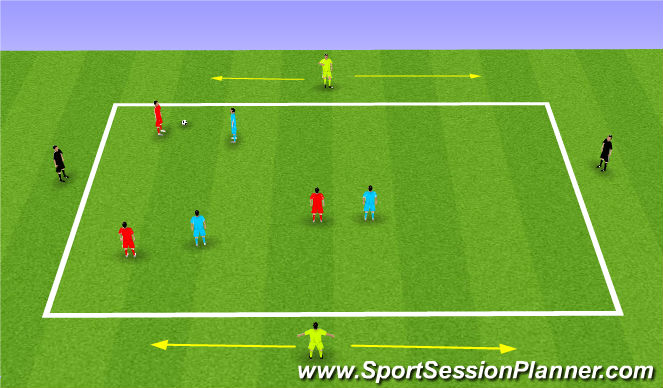 Football/Soccer Session Plan Drill (Colour): 5 v 3 to targets