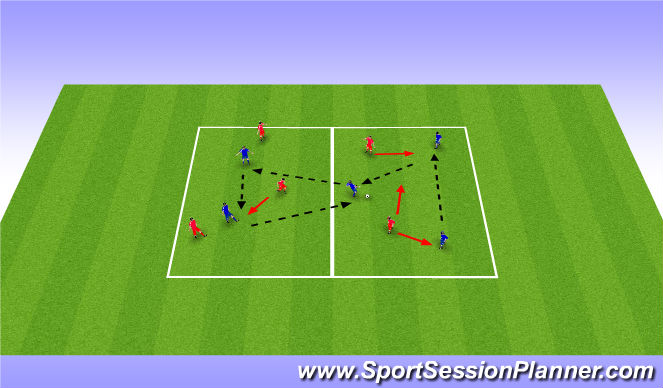 Football/Soccer Session Plan Drill (Colour): SSG Part passing