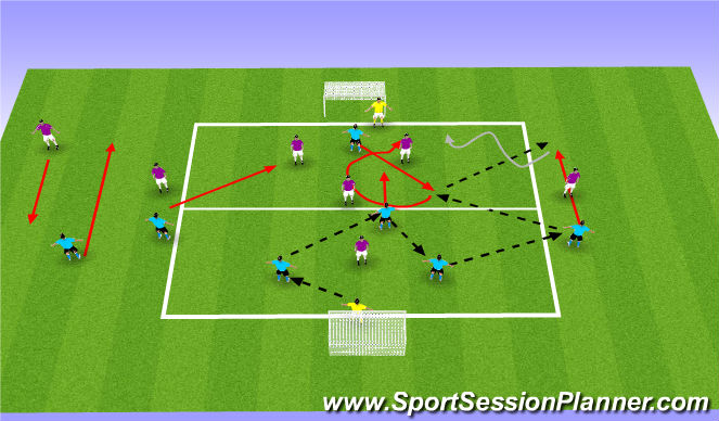 Football/Soccer Session Plan Drill (Colour): SSG 1 - With Conditions