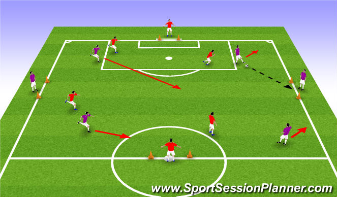 Football/Soccer Session Plan Drill (Colour): 4 v 4+2 Directional Possession Activity