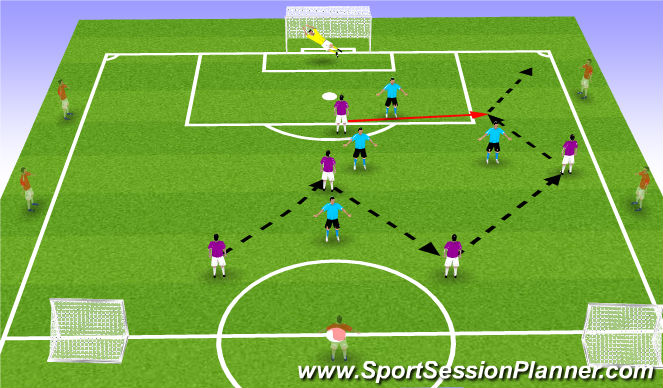 Football/Soccer Session Plan Drill (Colour): SSG 2 - No conditions