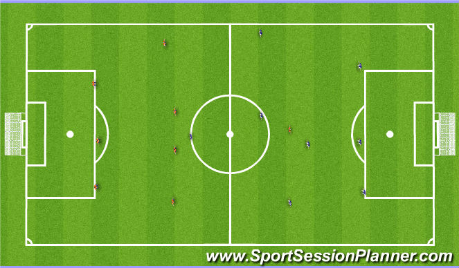 Football/Soccer Session Plan Drill (Colour): Final Activty