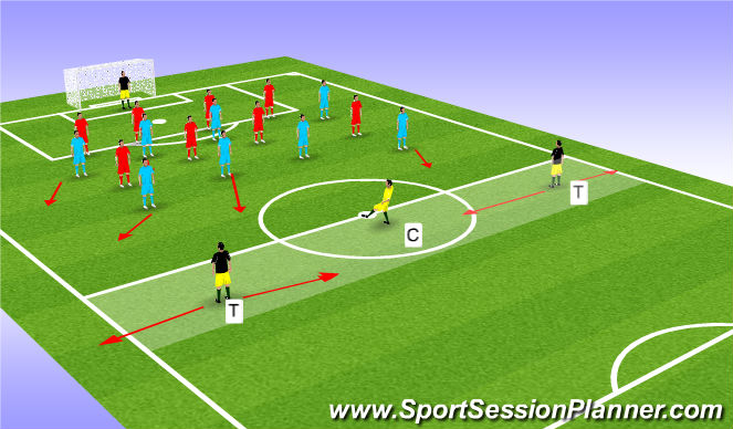 Football/Soccer Session Plan Drill (Colour): (PDP) Continuous Defending