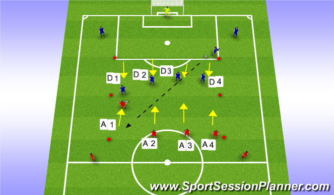Football/Soccer Session Plan Drill (Colour): Component 1: Part 2