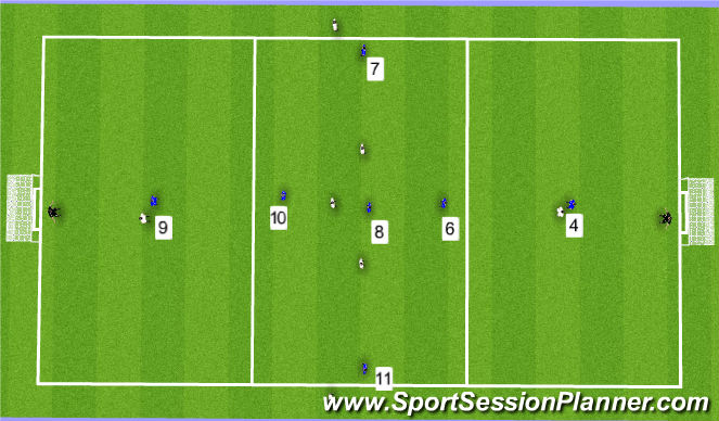 Football/Soccer Session Plan Drill (Colour): Zonal Game