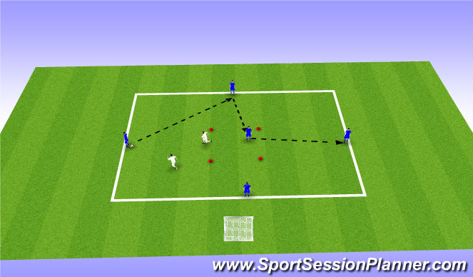 Football/Soccer Session Plan Drill (Colour): 5v2 with center goal