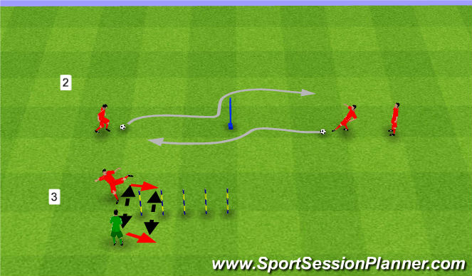 Football/Soccer Session Plan Drill (Colour): Step over combos. Zwody nad piłką.