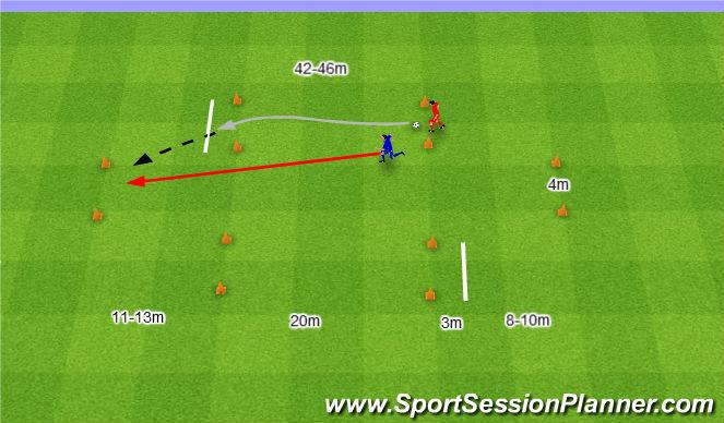 Football/Soccer Session Plan Drill (Colour): Obwód strzałów inny wariant.