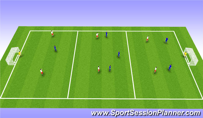 Football/Soccer Session Plan Drill (Colour): defending as a team through the thirds