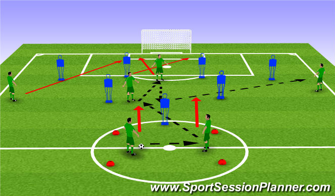 Football/Soccer Session Plan Drill (Colour): Attacking patterens