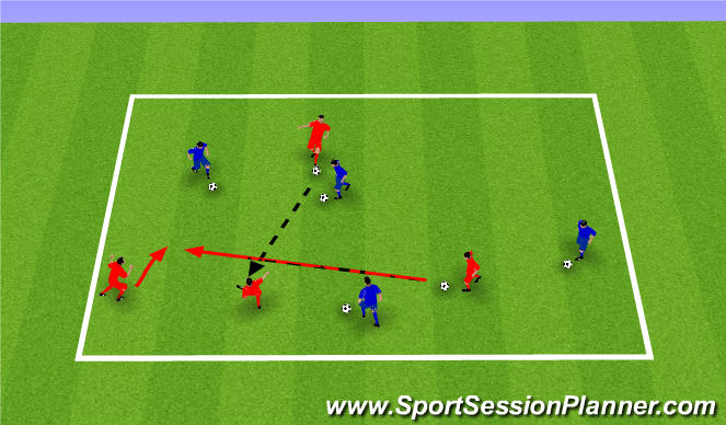 Football/Soccer Session Plan Drill (Colour): Dribblers and Passers Grid