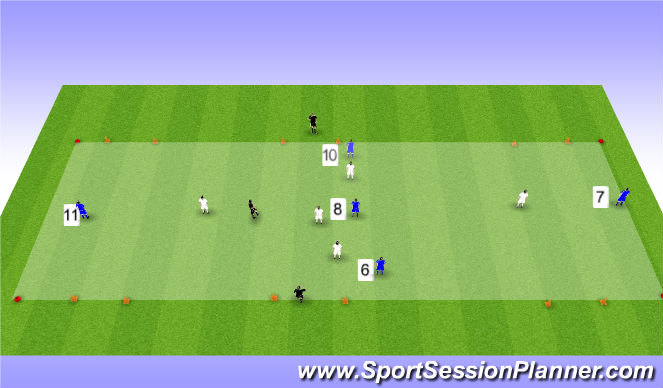 Football/Soccer Session Plan Drill (Colour): 5v5+3 to gates