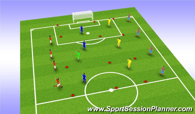 Football/Soccer Session Plan Drill (Colour): Foozball defending.