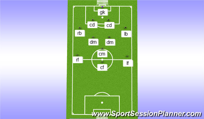 Football/Soccer Session Plan Drill (Colour): Overall Formation
