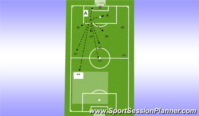 Football/Soccer Session Plan Drill (Colour): CD play