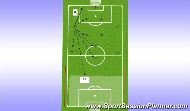 Football/Soccer Session Plan Drill (Colour): RB/LB play