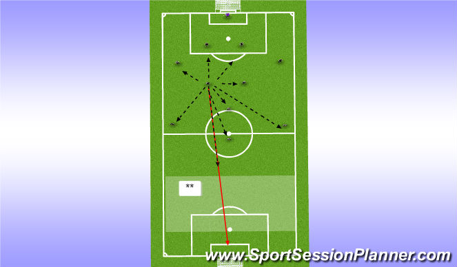 Football/Soccer Session Plan Drill (Colour): DM Play