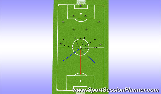 Football/Soccer Session Plan Drill (Colour): CF Play