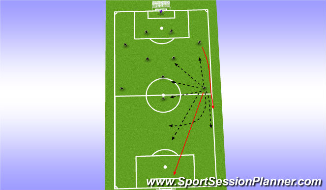 Football/Soccer Session Plan Drill (Colour): LF/RF play