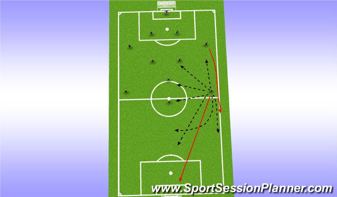Football/Soccer Session Plan Drill (Colour): LF/RF play