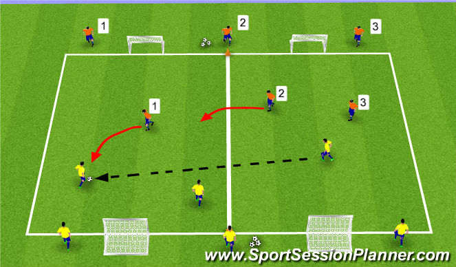Football/Soccer Session Plan Drill (Colour): Stage 3 - Zonal Defending