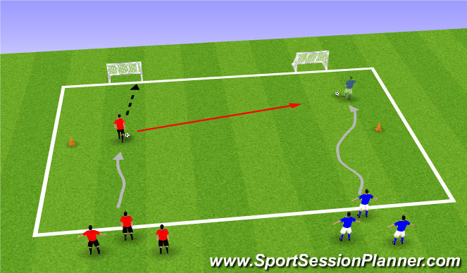 Football/Soccer Session Plan Drill (Colour): 1 v 1 - shoot and defend