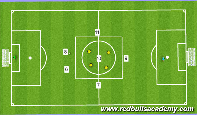 Football/Soccer Session Plan Drill (Colour): Positional Organization