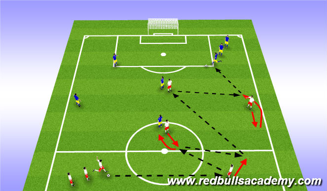 Football/Soccer Session Plan Drill (Colour): Technical - Unopposed - Option 1a