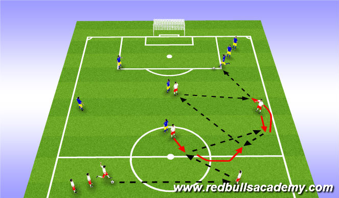 Football/Soccer Session Plan Drill (Colour): Technical - Unopposed - Option 2a