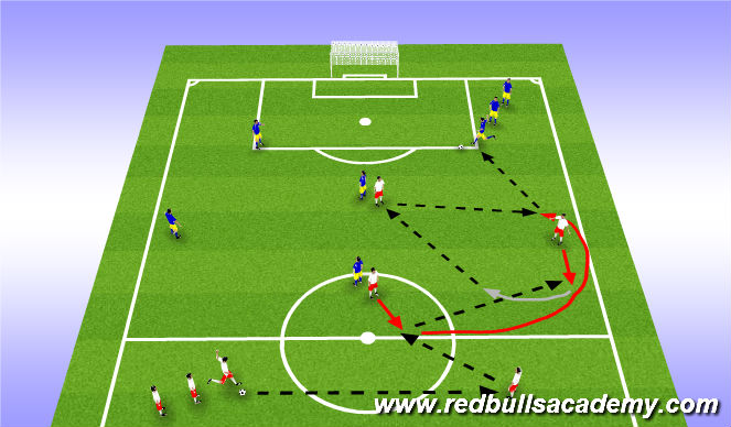 Football/Soccer Session Plan Drill (Colour): Technical - Unopposed - Option 2b