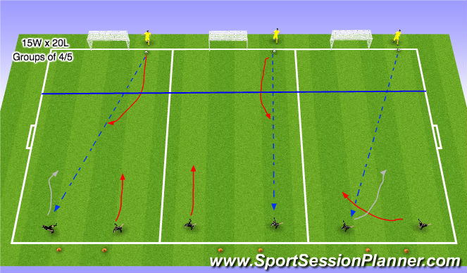 Football/Soccer Session Plan Drill (Colour): Stage 2: 2 v 1 - Outnumbered
