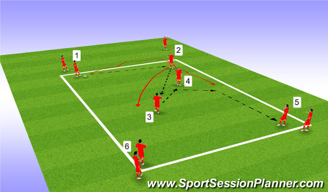 Football/Soccer Session Plan Drill (Colour): CP - Warm Up