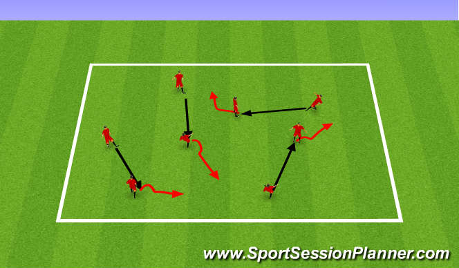 Football/Soccer Session Plan Drill (Colour): Turning warm up