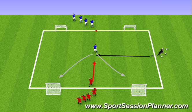 Football/Soccer Session Plan Drill (Colour): 2-goal turning to beat defender