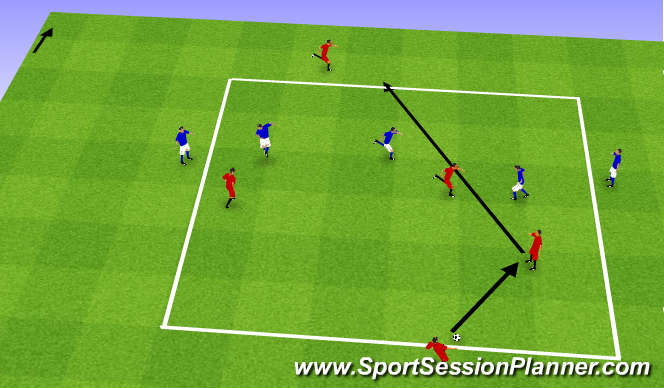 Football/Soccer Session Plan Drill (Colour): Square target player game